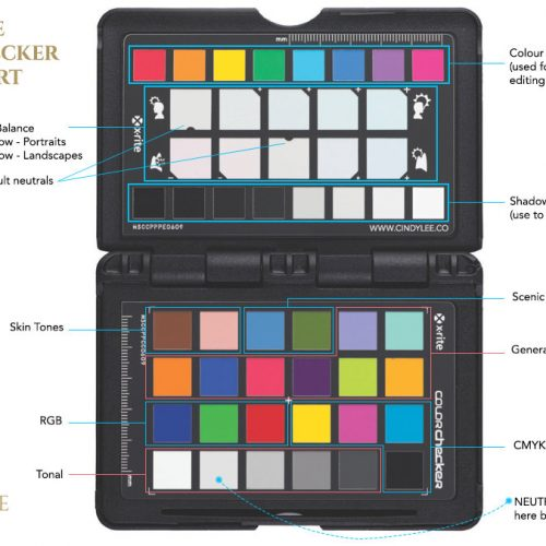 X-Rite Color Checker Passport perfect skin tones
